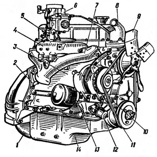 Подробная схема 402 двигателя